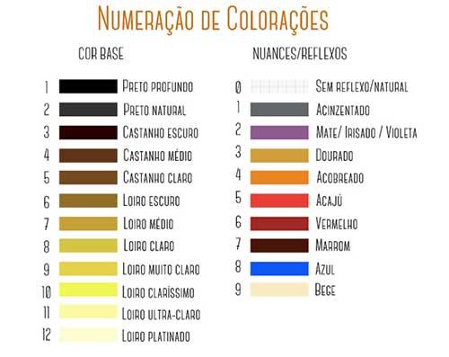 tabela de cores - serve para Richesse