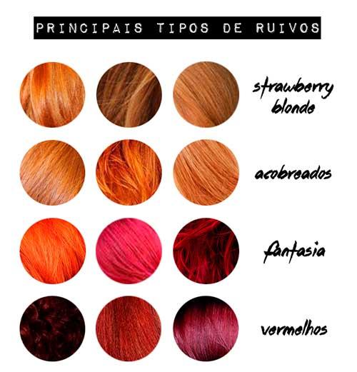 nome de cabelos ruivos