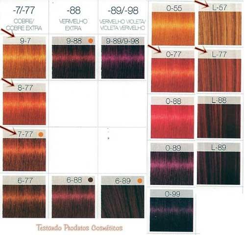 tabela de cores igora
