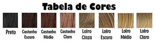 tabela com cores mais comuns de cabelo