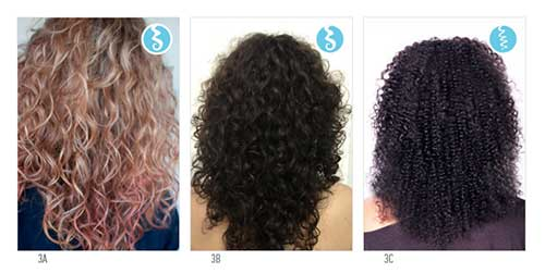 imagem com tipos de cabelo cacheado