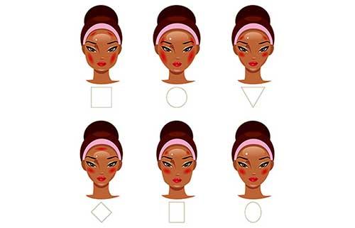 imagem com formatos de rosto mais comuns
