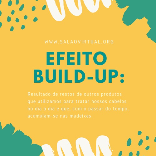 infografico explicando o que e efeito build up